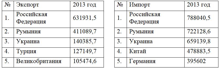 таб1.png