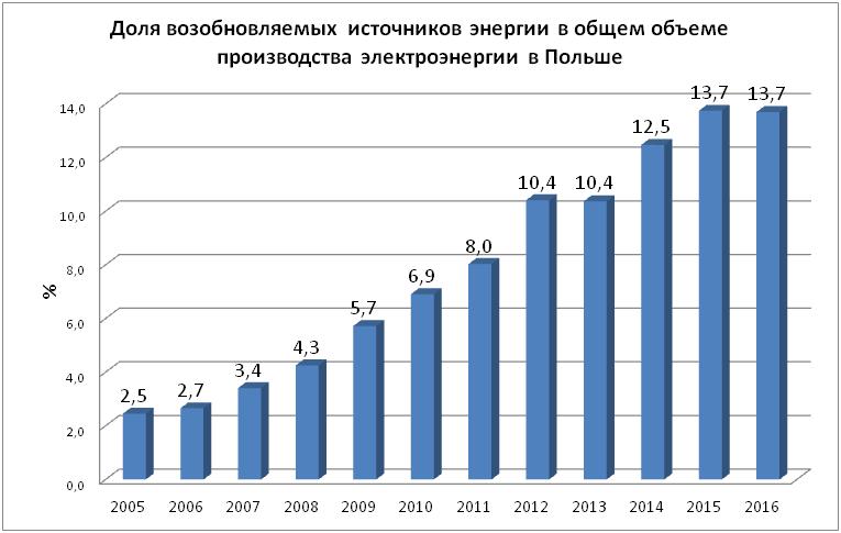 график-3.png