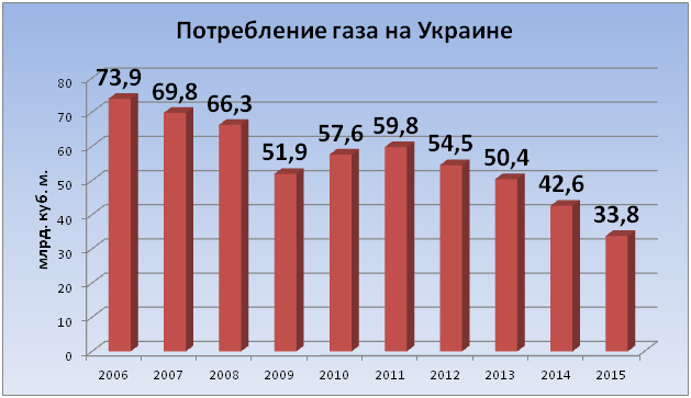 Украина_газ-2.png