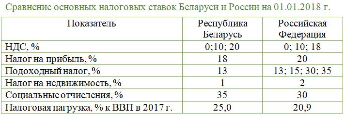 таб.1 -сибирская.png