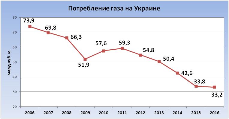 график-2.png