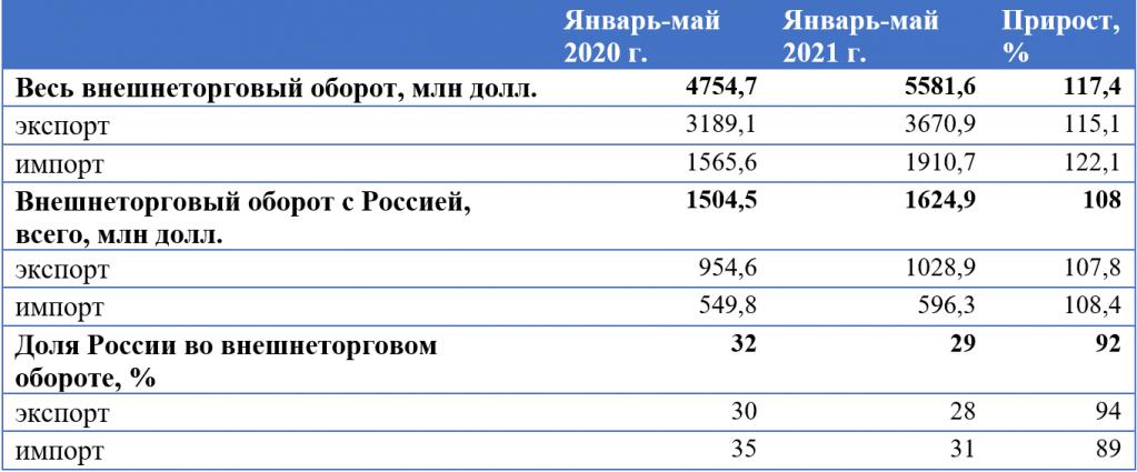 4) Таблица 2.png
