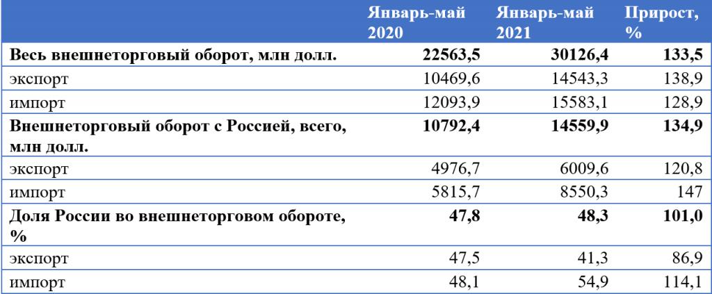 1) Таблица 1.png