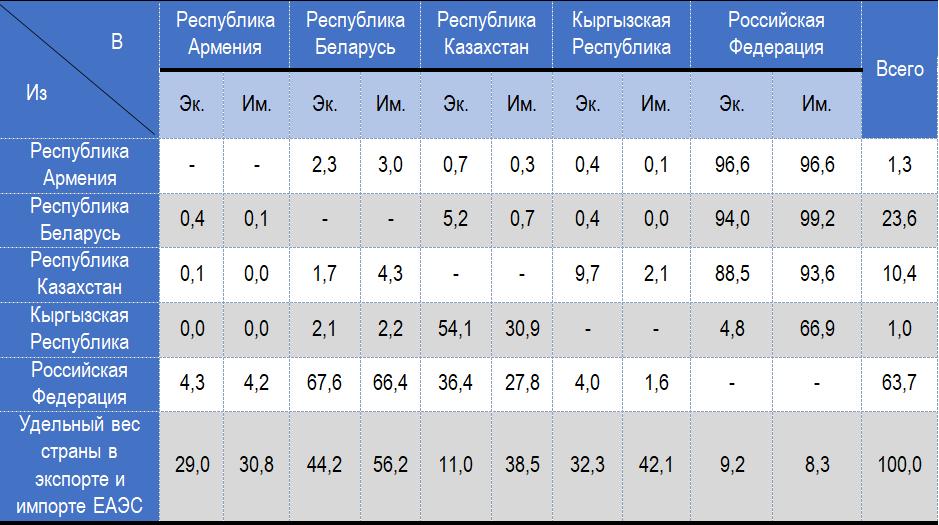 сибир2.png