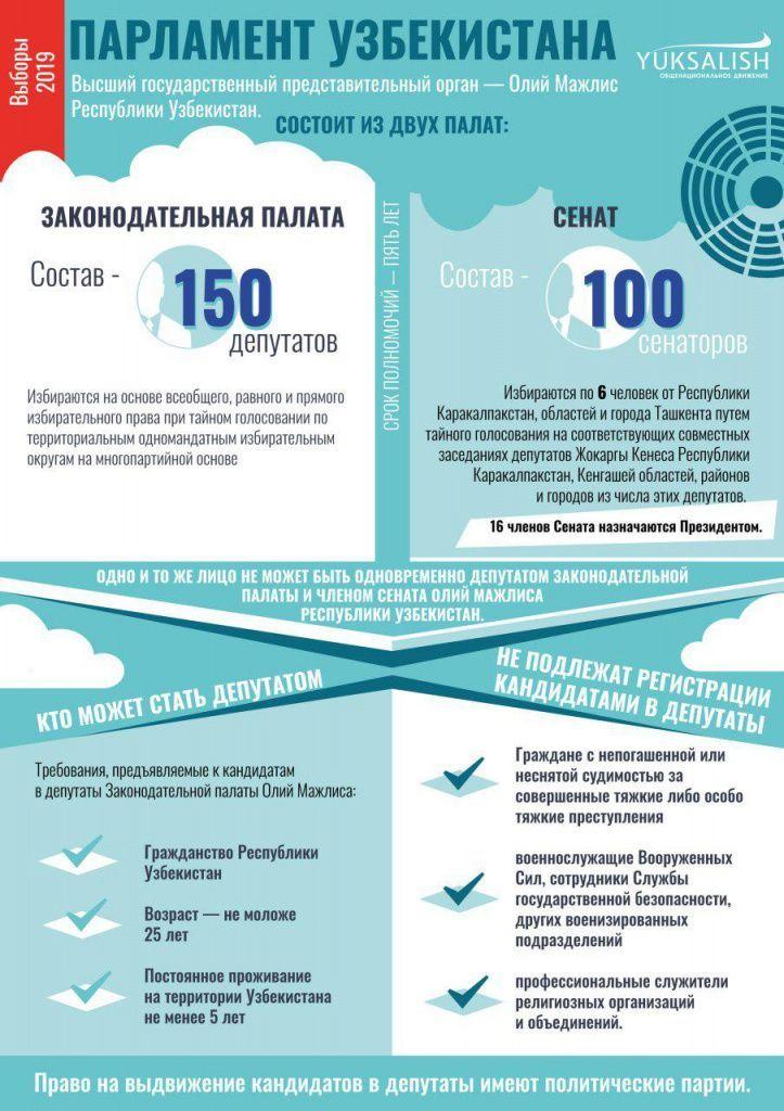 парламент узбекистана.jpg