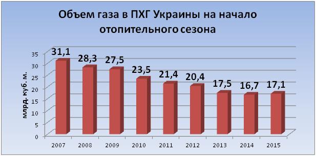 Украина_газ.png