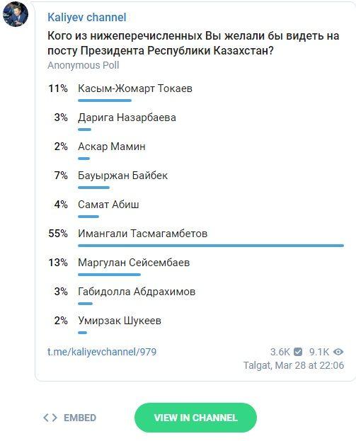 Скрин_кандидаты_Калиев.jpg