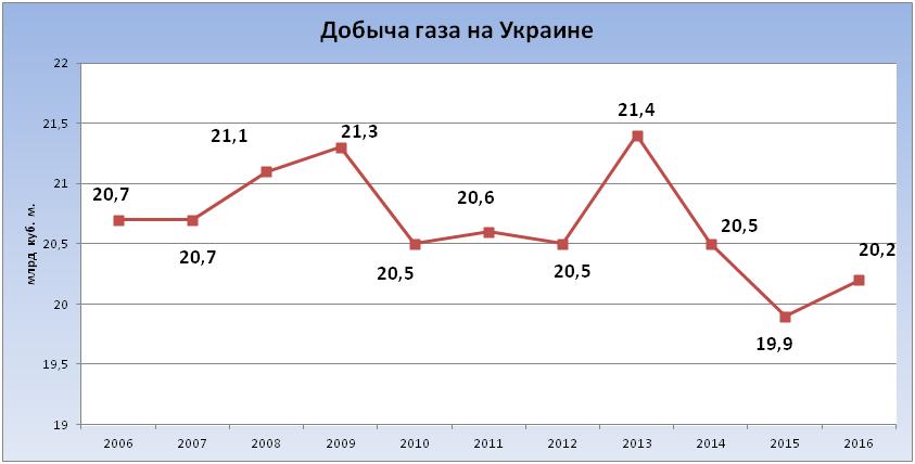 график-1.png