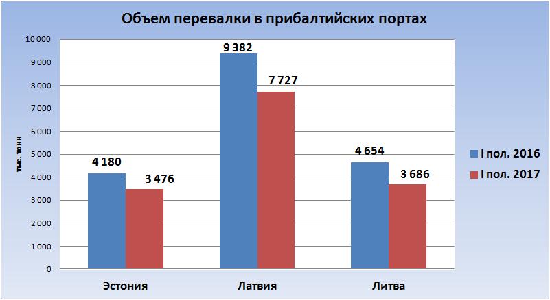 графики.png